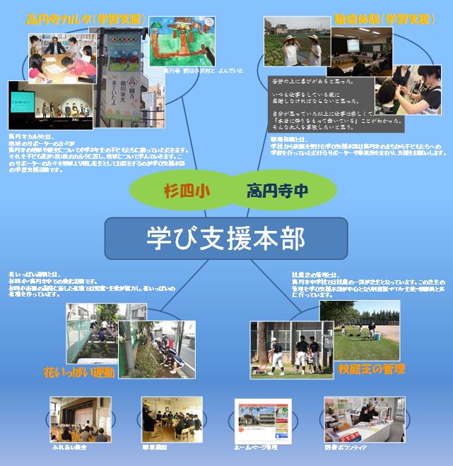manabi_zu.jpg