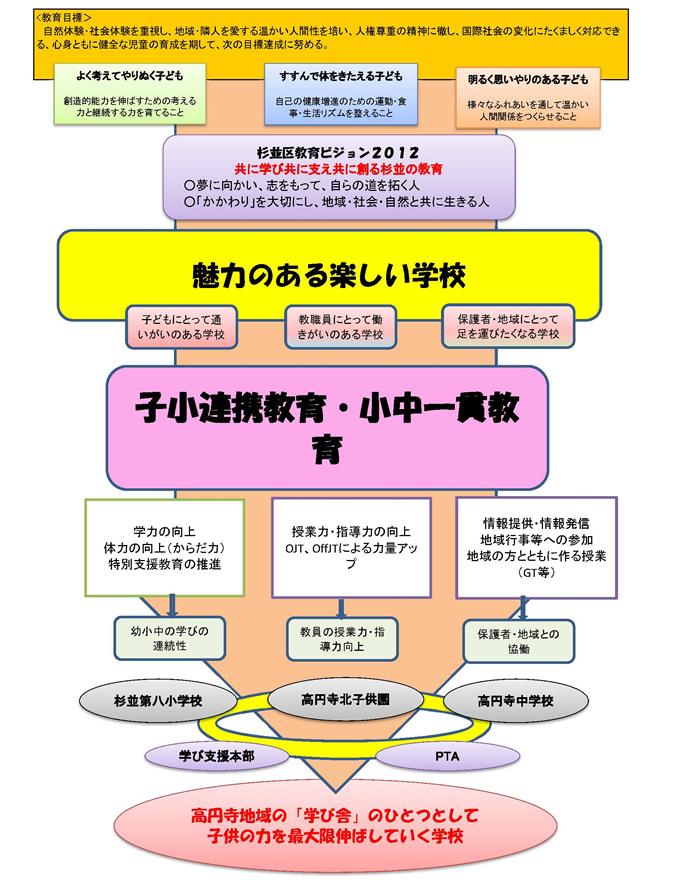 hoshin_zu.jpg