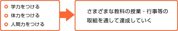 hoshin2019_02.jpg